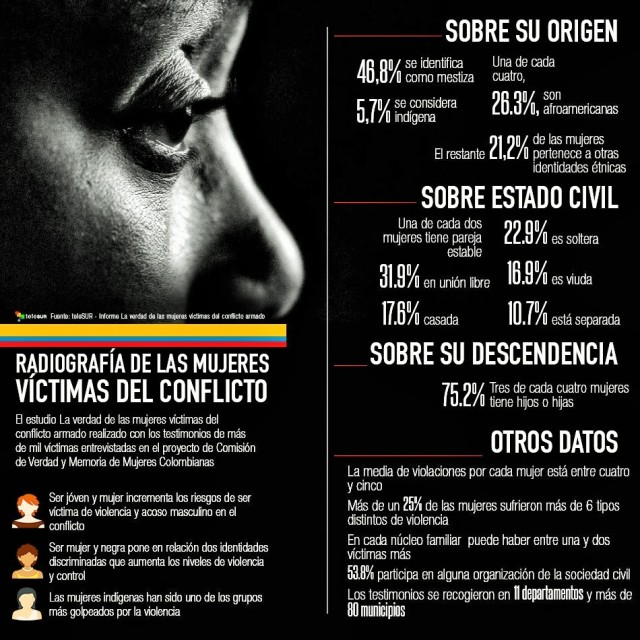 radiografia-de-las-mujeres-colombianas